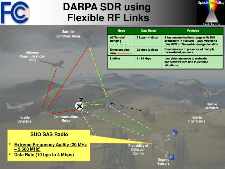 DARPA SDR using