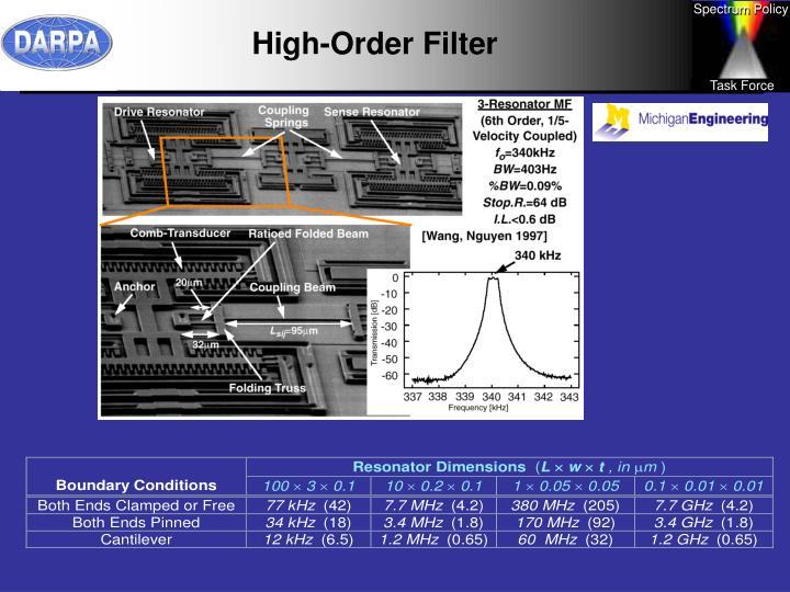 High-Order Filter