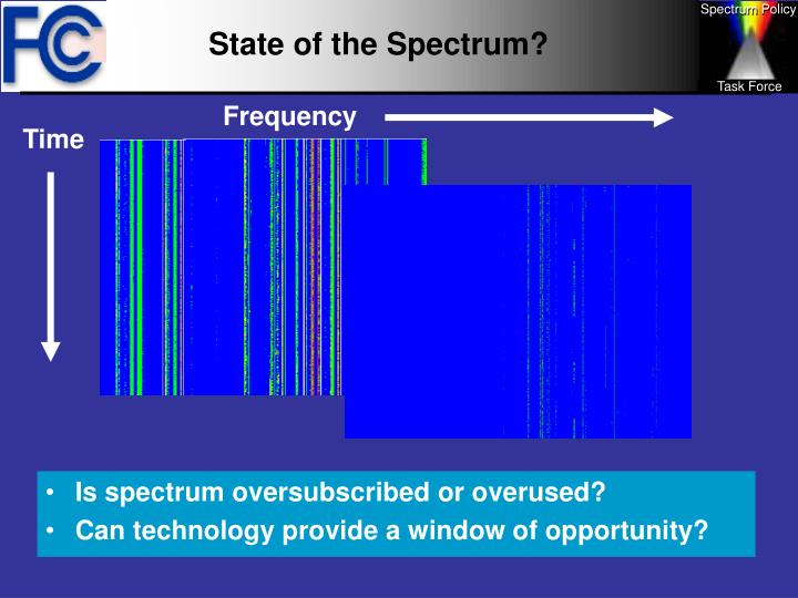 State of the Spectrum?
