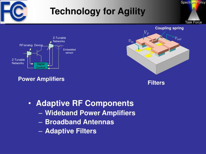 Technology for Agility
