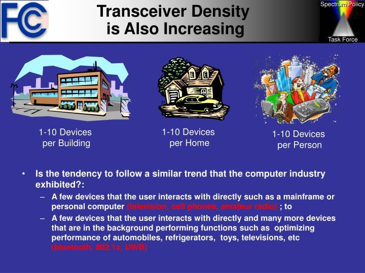 Transceiver Density