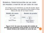 ejemplo identificaci n de un caso de prueba a partir de un caso de uso
