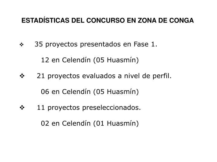 ESTADÍSTICAS DEL CONCURSO EN ZONA DE CONGA