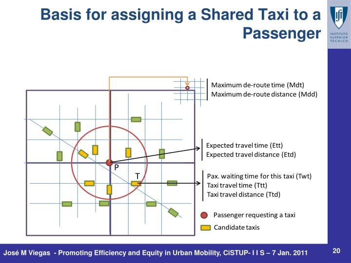 Basis for assigning a Shared Taxi to a Passenger