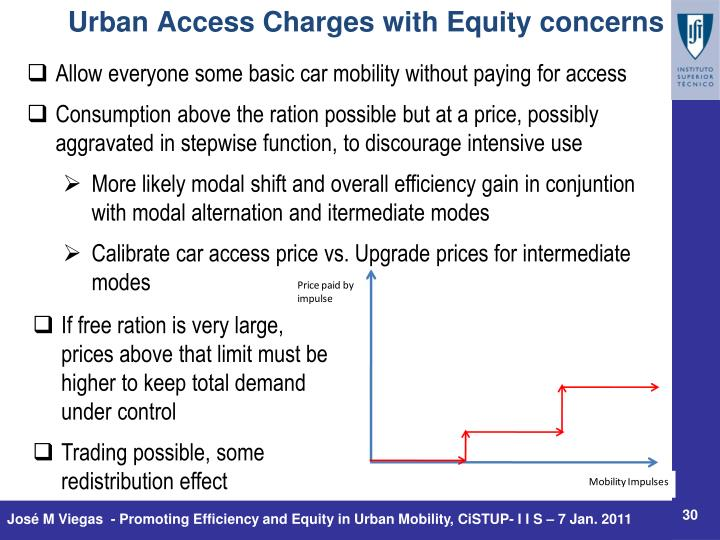Urban Access Charges with Equity concerns