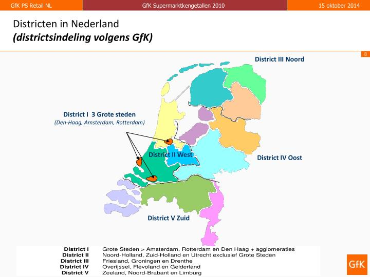 Districten in Nederland