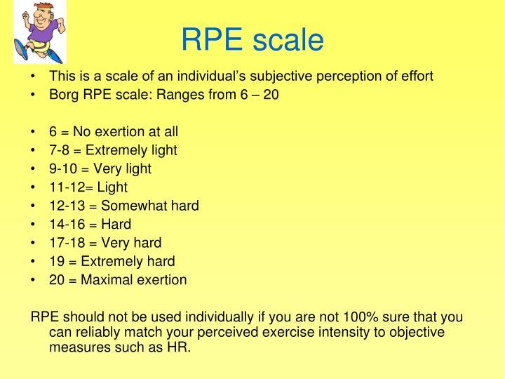 RPE scale