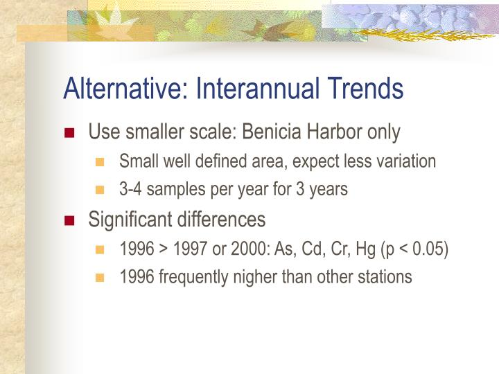 Alternative: Interannual Trends