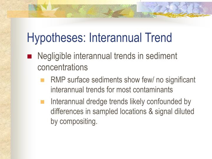 Hypotheses: Interannual Trend