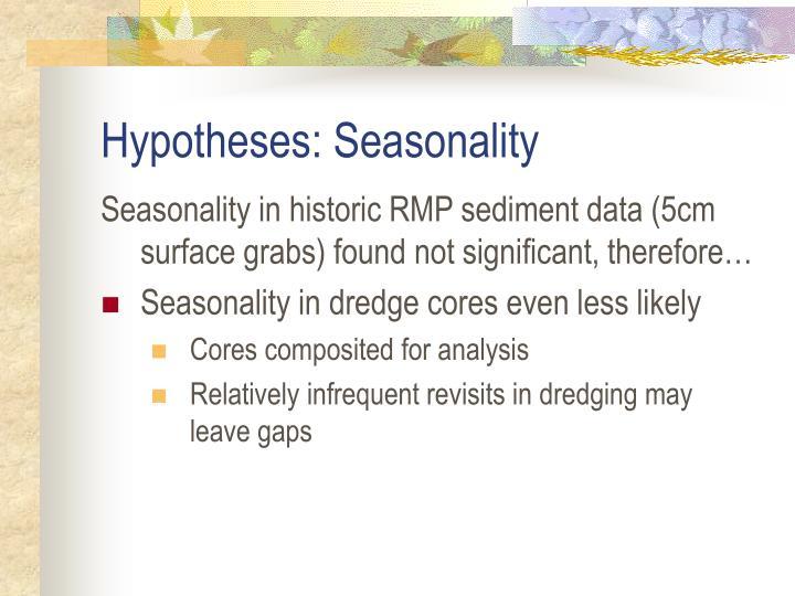 Hypotheses: Seasonality
