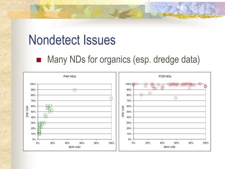 Many NDs for organics (esp. dredge data)