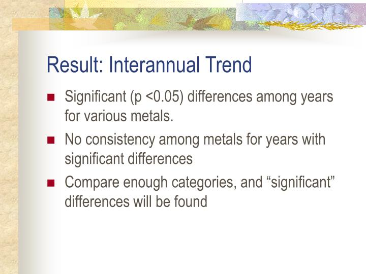 Result: Interannual Trend