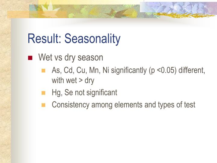 Result: Seasonality