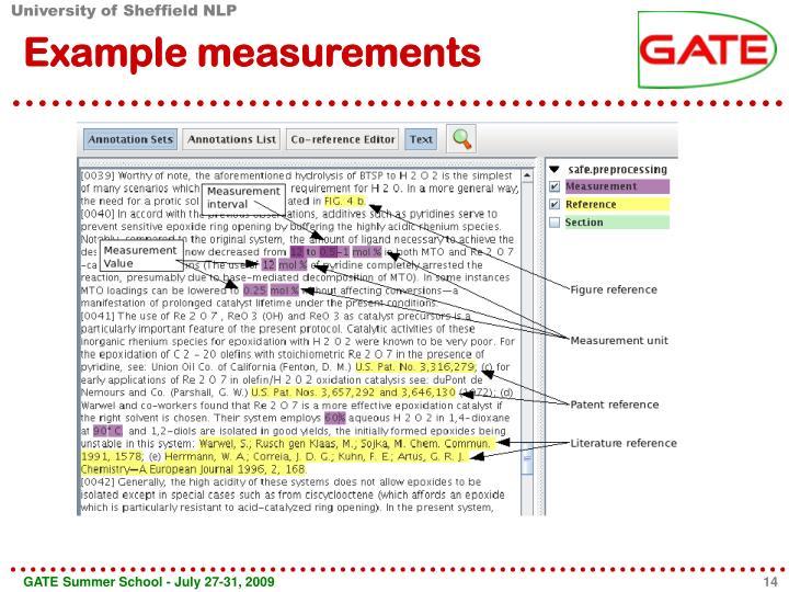 Example measurements