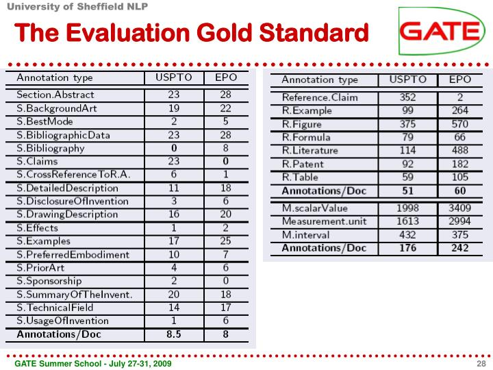 The Evaluation Gold Standard