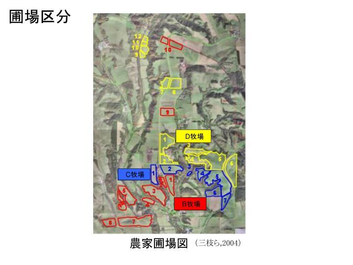農家圃場図