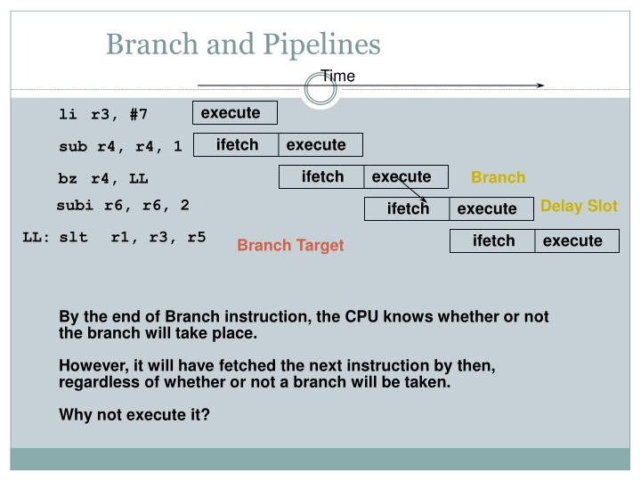 Branch and Pipelines