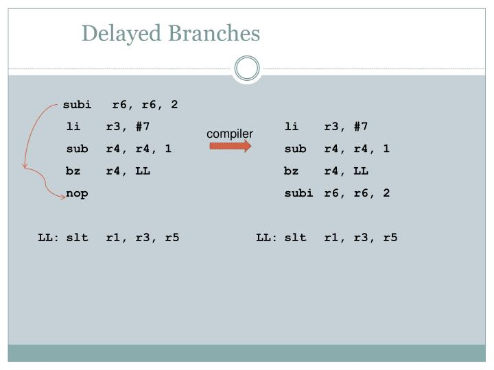 Delayed Branches
