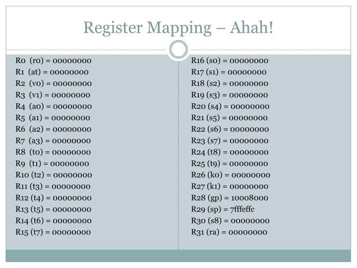 Register Mapping – Ahah!