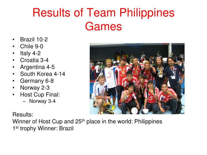 Results of Team Philippines Games