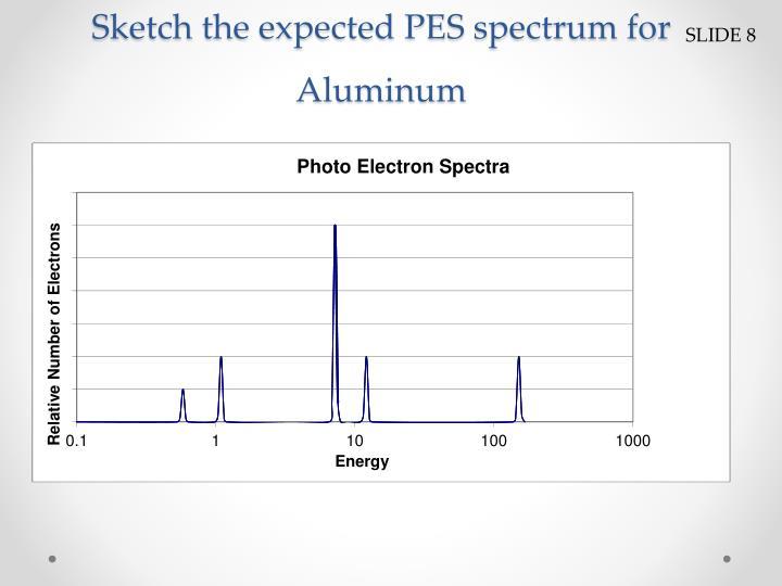 Ppt Photoelectron Spectroscopy Powerpoint Presentation