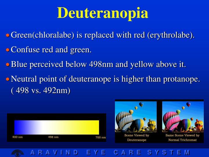 Deuteranopia