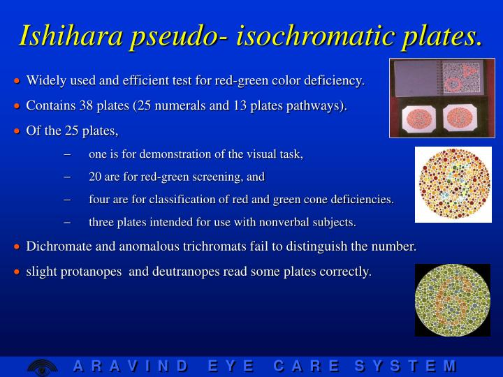 Ishihara pseudo- isochromatic plates.