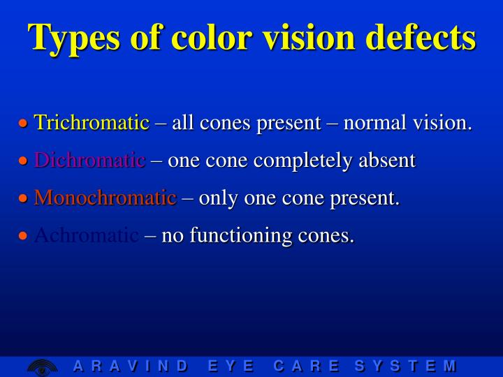 Types of color vision defects
