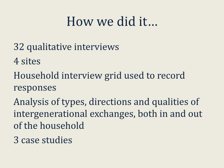 How we did it…