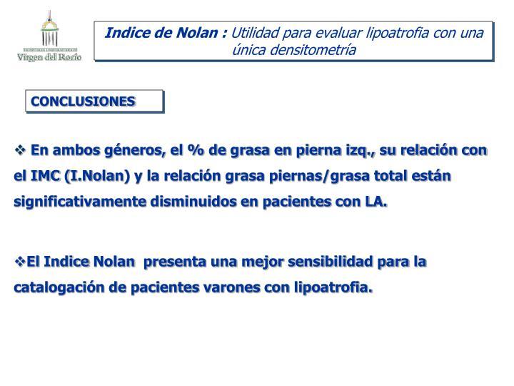 Indice de Nolan :