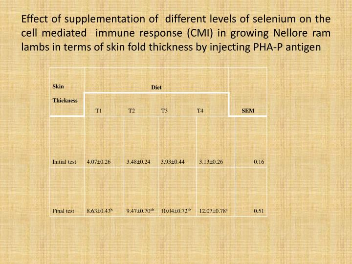 Effect of supplementation of  different levels of selenium on the