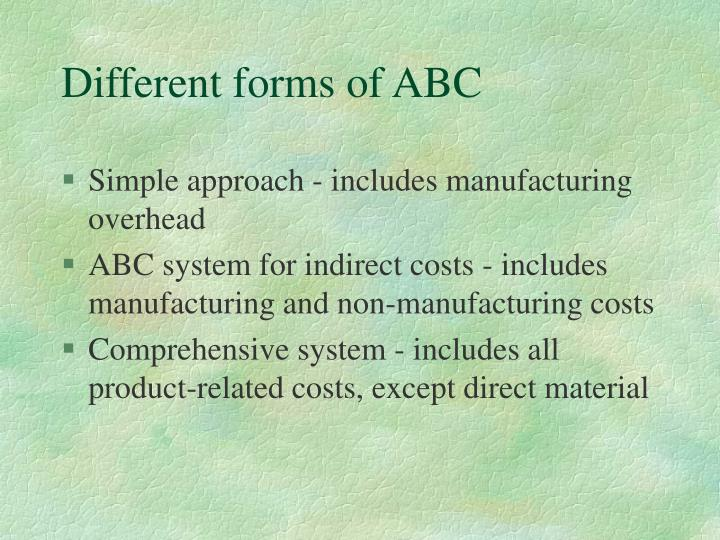 Different forms of ABC