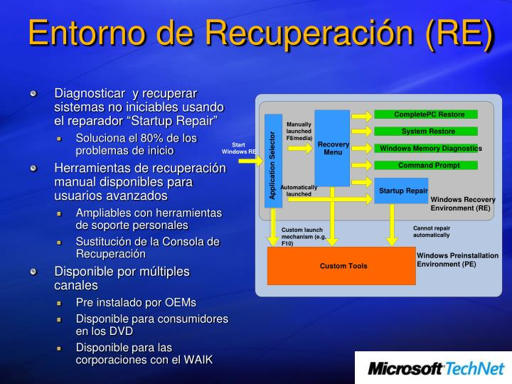 Application Selector
