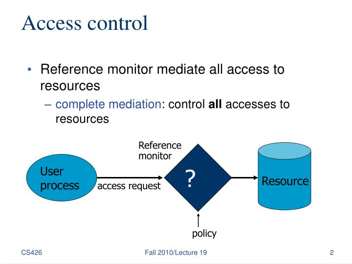 Reference monitor mediate all access to resources