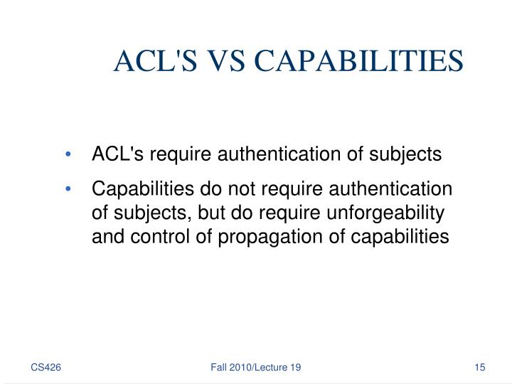 ACL'S VS CAPABILITIES