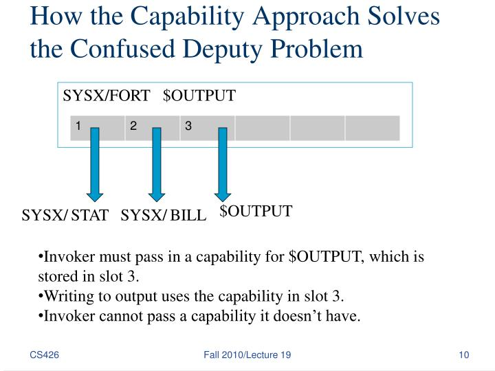 How the Capability Approach Solves the Confused Deputy Problem