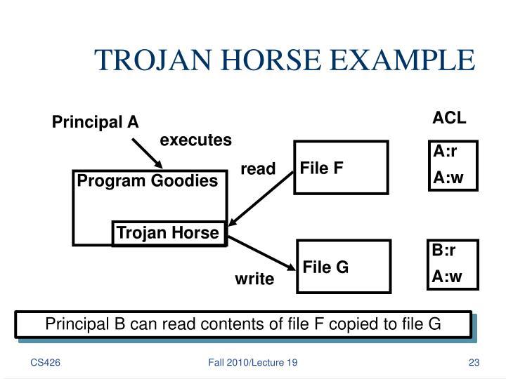 TROJAN HORSE EXAMPLE