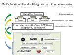 emk s relation till andra ffi pgmr d och kompetensnoder