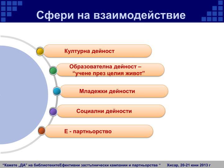 Сфери на взаимодействие