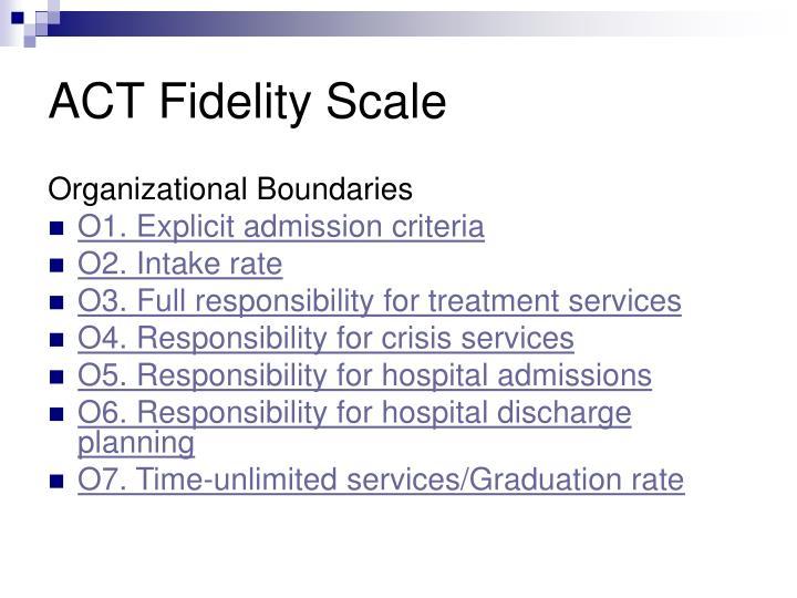 ACT Fidelity Scale