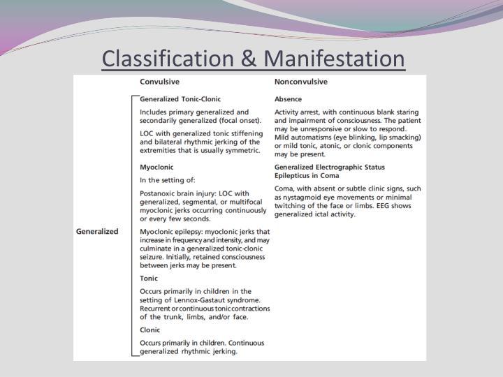 Classification & Manifestation
