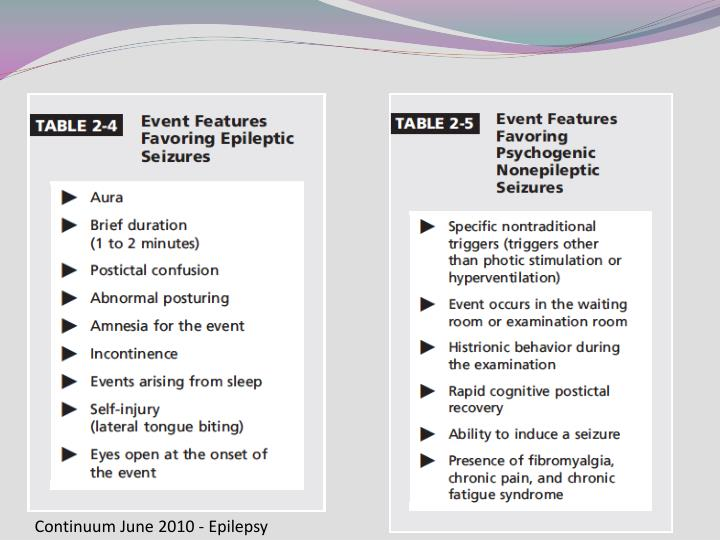 Continuum June 2010 - Epilepsy