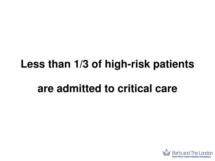 Less than 1/3 of high-risk patients are admitted to critical care