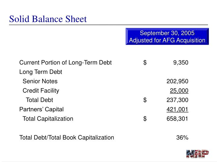 Solid Balance Sheet