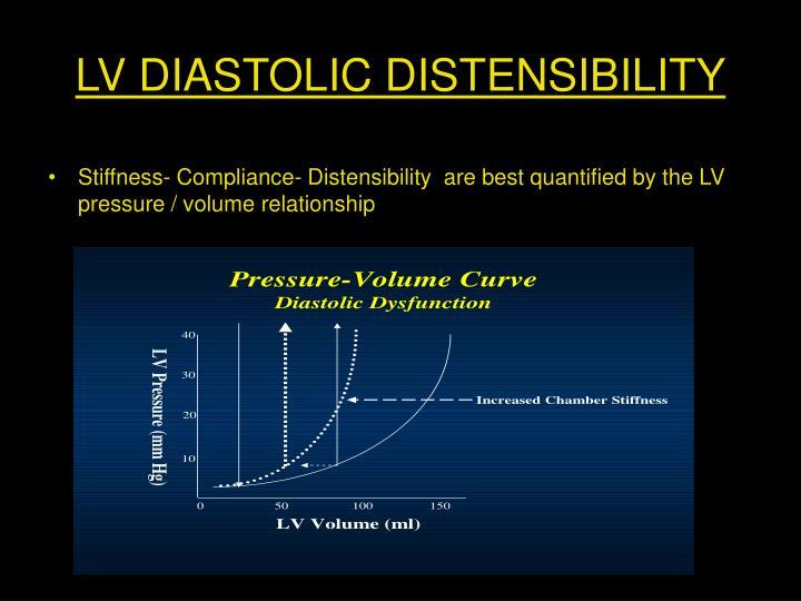 LV DIASTOLIC DISTENSIBILITY