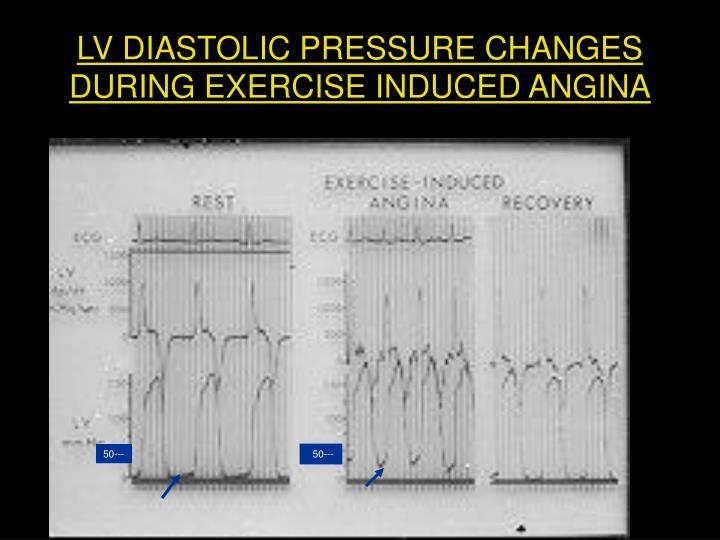 LV DIASTOLIC PRESSURE CHANGES