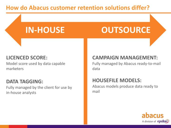 How do Abacus customer retention solutions differ?