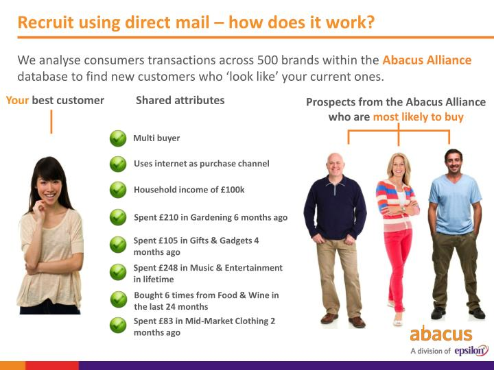 Recruit using direct mail – how does it work?