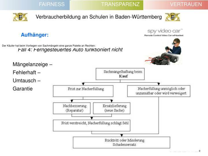 Aufhänger: