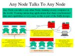any node talks to any node